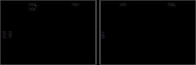 Насос дозирующий DLX PH-RX-CL/M 5-7 (5-7/6-5/8-2) PVDF (PLX270385E) - фото 6067