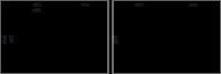 Насос дозирующий DLX PH-RX-CL/M  2-20 (PLX2703201)